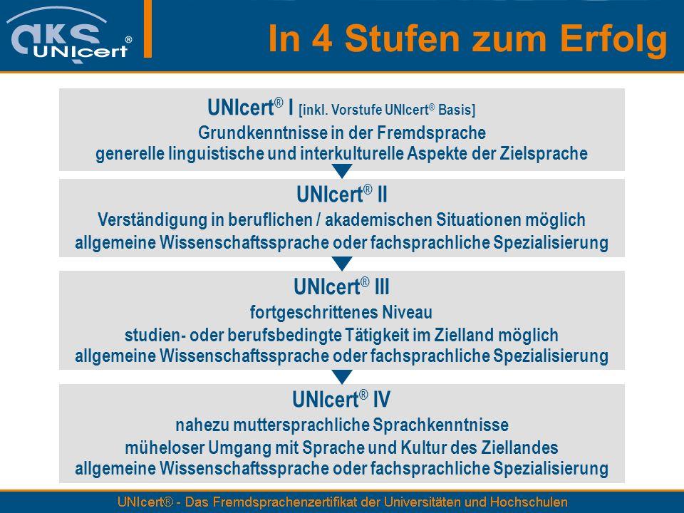 In 4 Stufen zum Erfolg UNIcert® I [inkl. Vorstufe UNIcert® Basis]